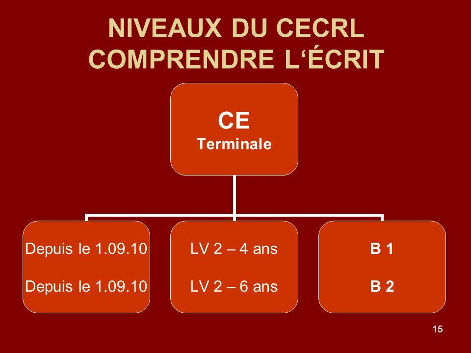 NIVEAUX DU CECRL COMPRENDRE L'ÉCRIT