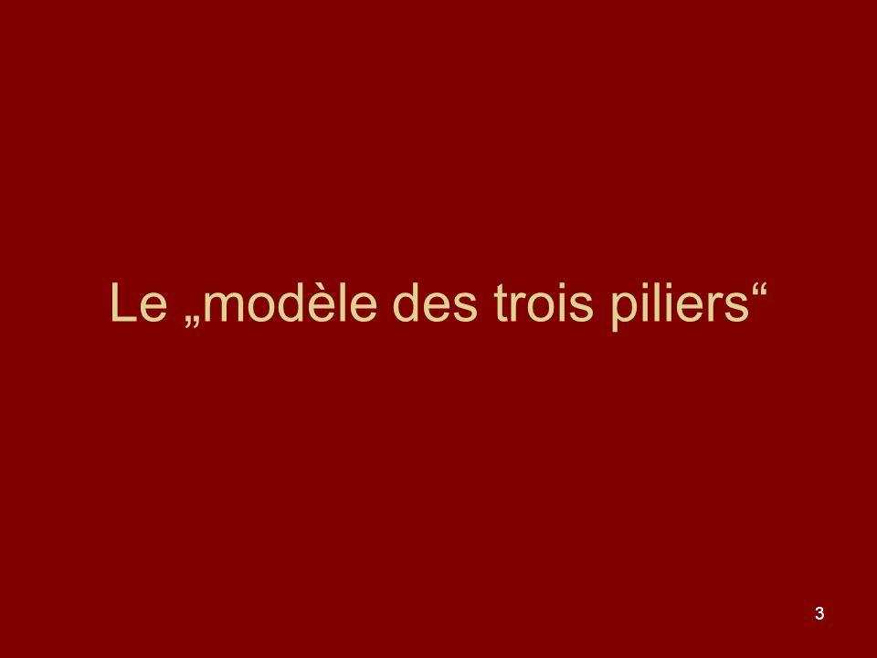 """Le """"modèle des trois piliers"""