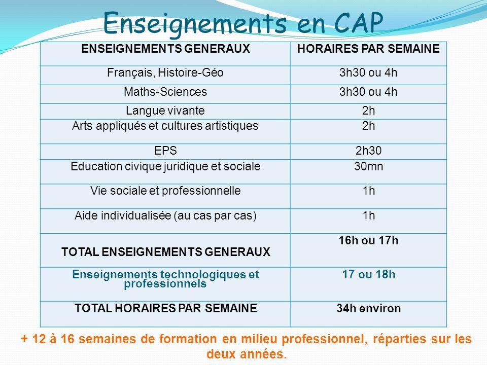 Enseignements en CAP ENSEIGNEMENTS GENERAUX. HORAIRES PAR SEMAINE. Français, Histoire-Géo. 3h30 ou 4h.