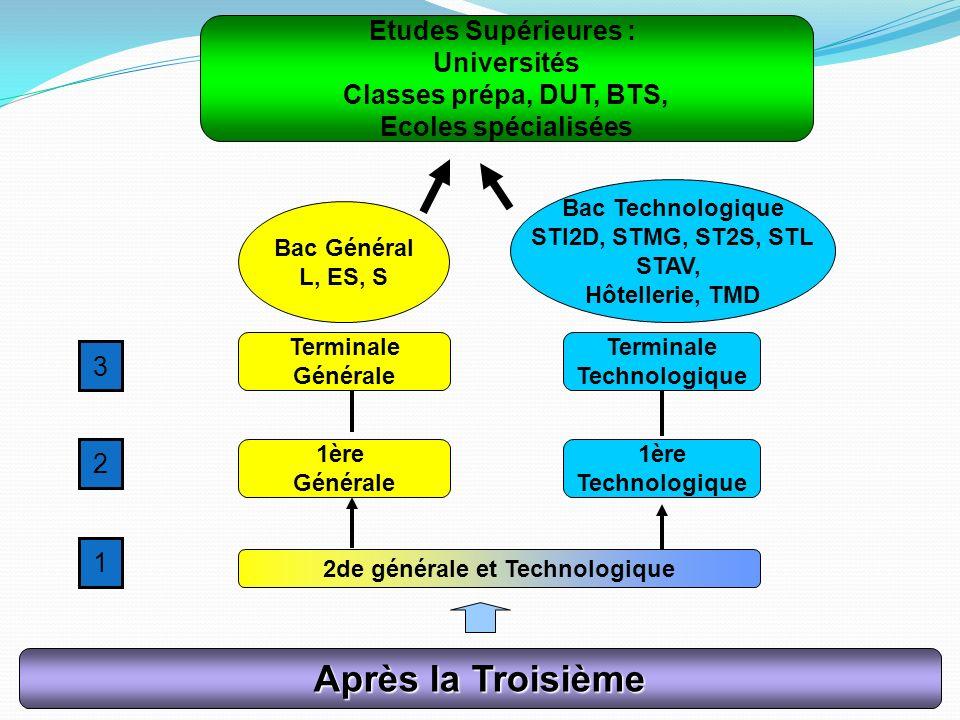 2de générale et Technologique