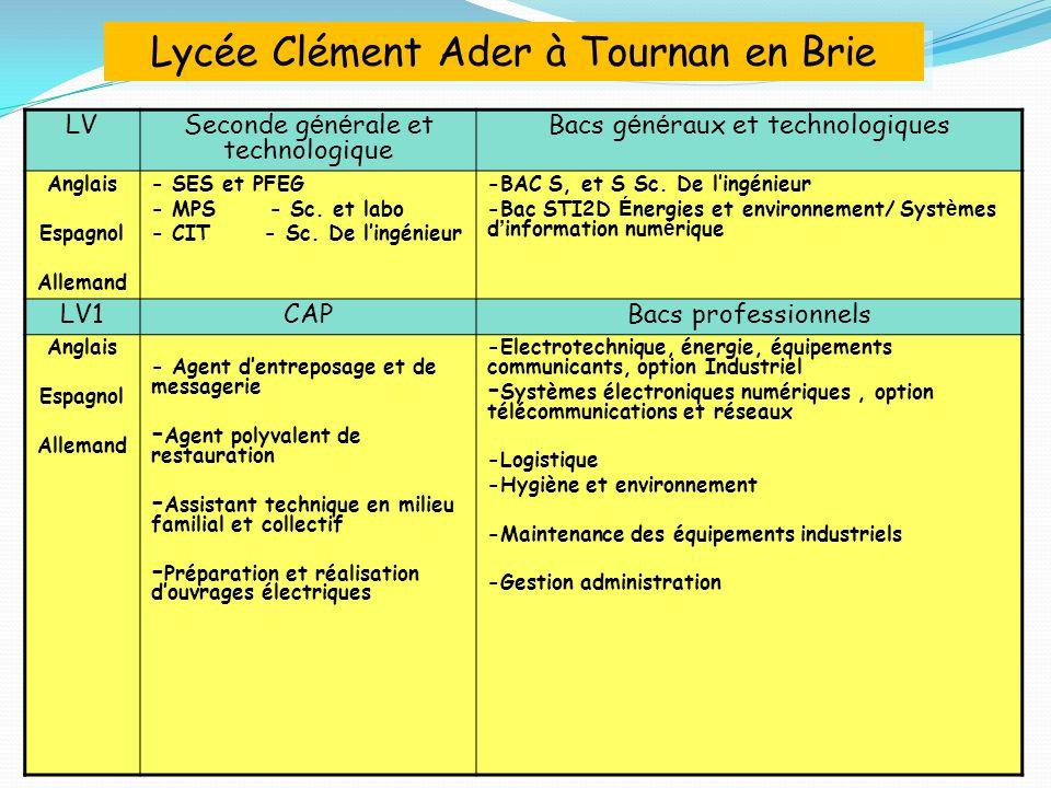 Lycée Clément Ader à Tournan en Brie