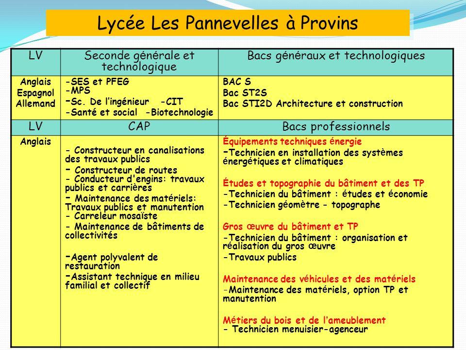 Lycée Les Pannevelles à Provins