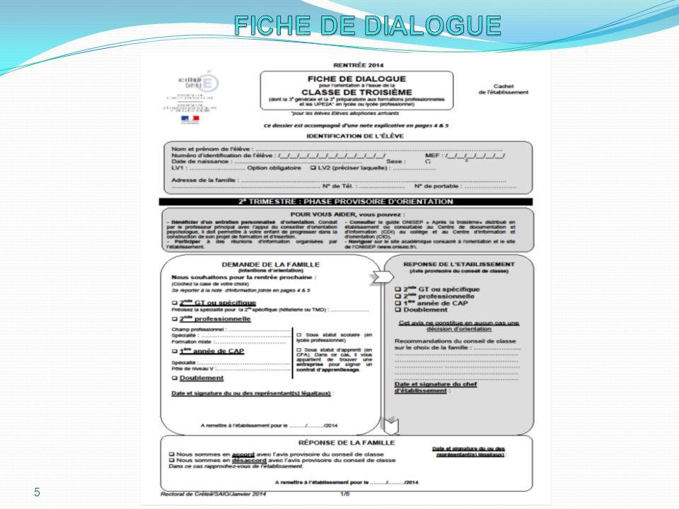 FICHE DE DIALOGUE