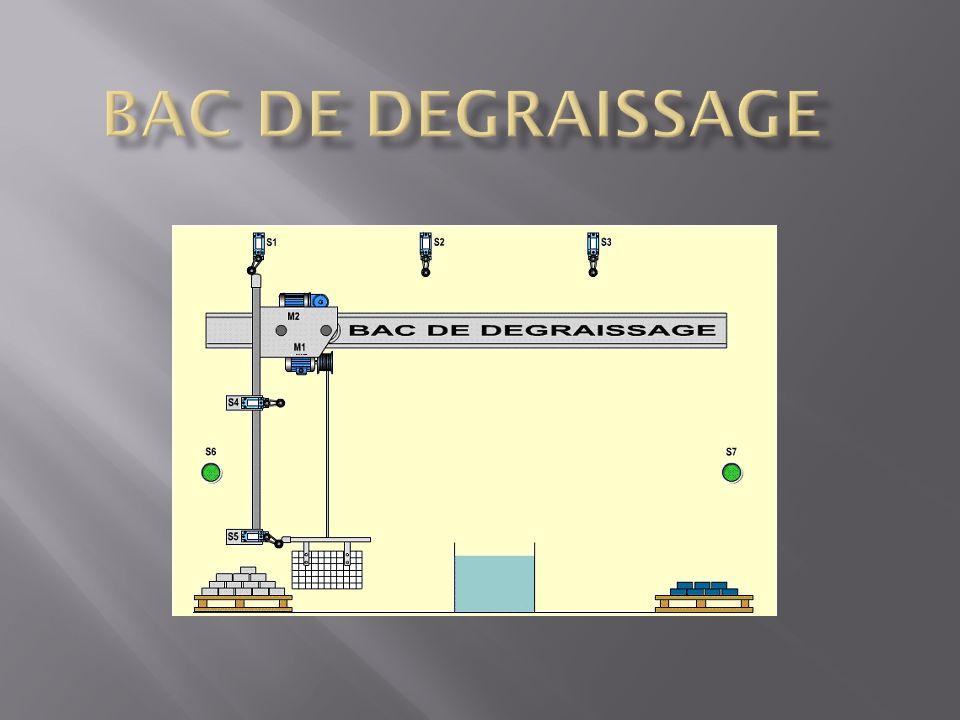 BAC DE DEGRAISSAGE