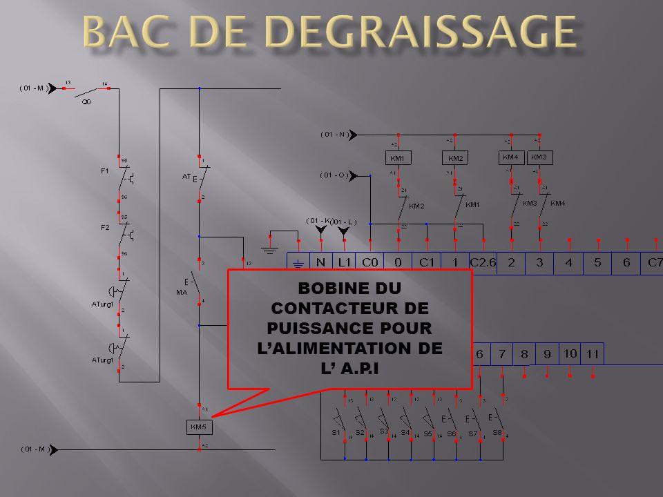 BOBINE DU CONTACTEUR DE PUISSANCE POUR L'ALIMENTATION DE