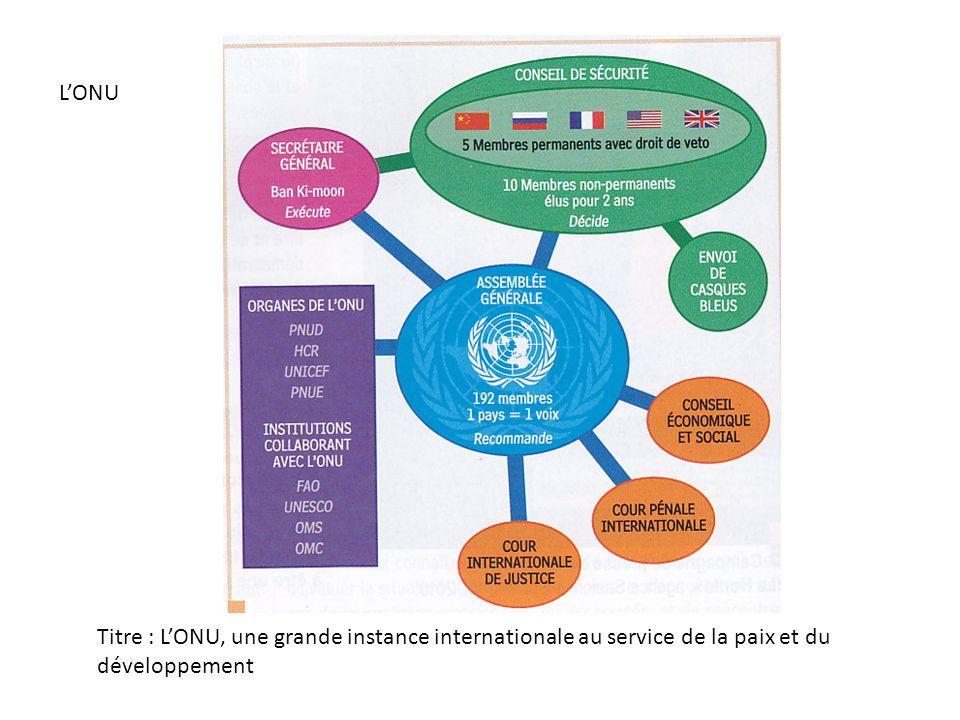 L'ONU Titre : L'ONU, une grande instance internationale au service de la paix et du développement