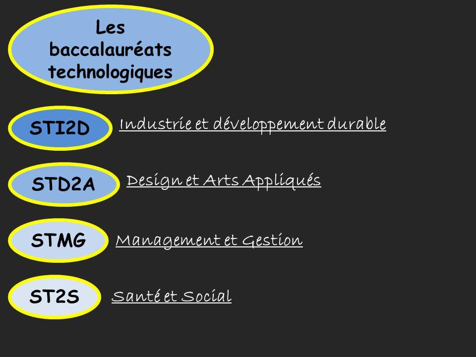 Les baccalauréats technologiques. STI2D. Industrie et développement durable. STD2A. Design et Arts Appliqués.