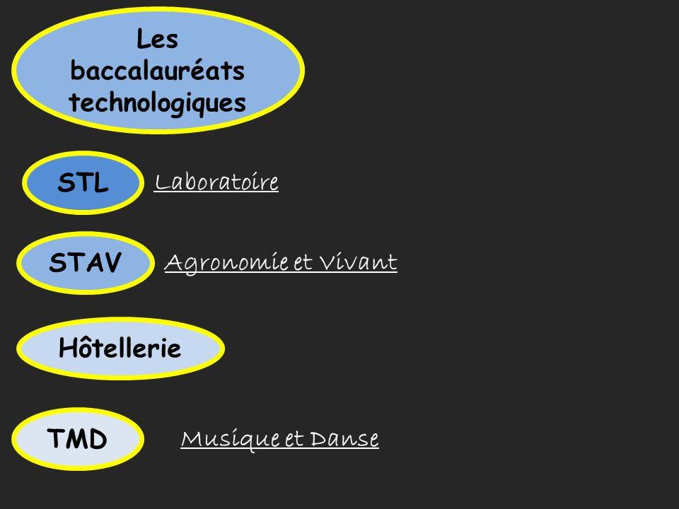 Les baccalauréats technologiques. STL. Laboratoire. STAV. Agronomie et Vivant. Hôtellerie. TMD.