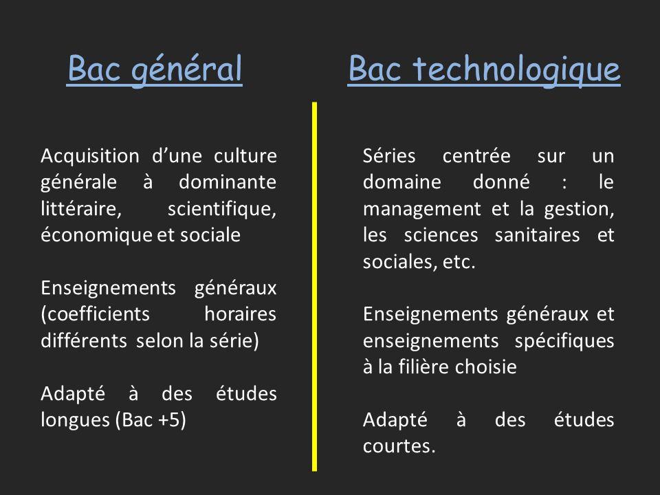 Bac général Bac technologique