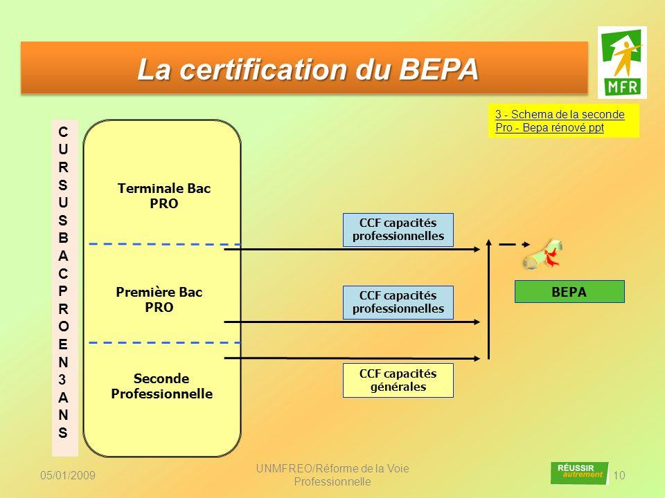 La certification du BEPA