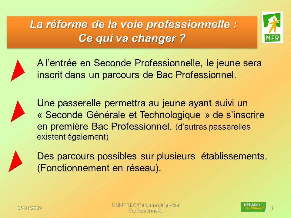 La réforme de la voie professionnelle : Ce qui va changer