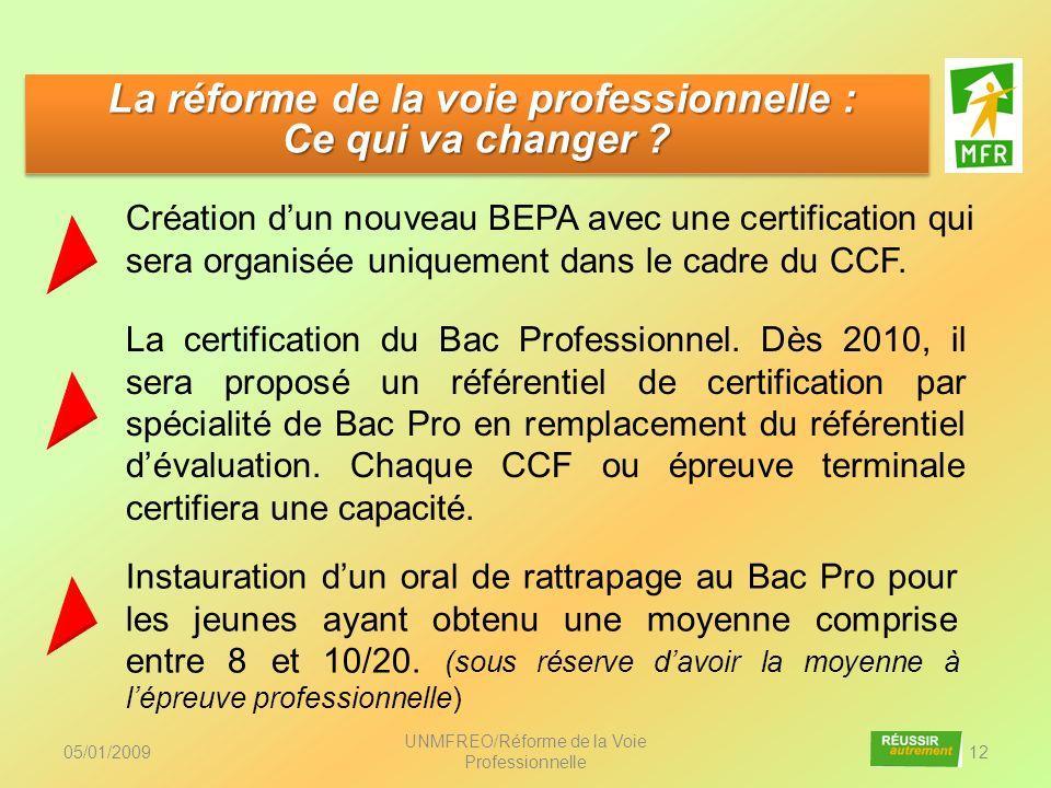 La réforme de la voie professionnelle :