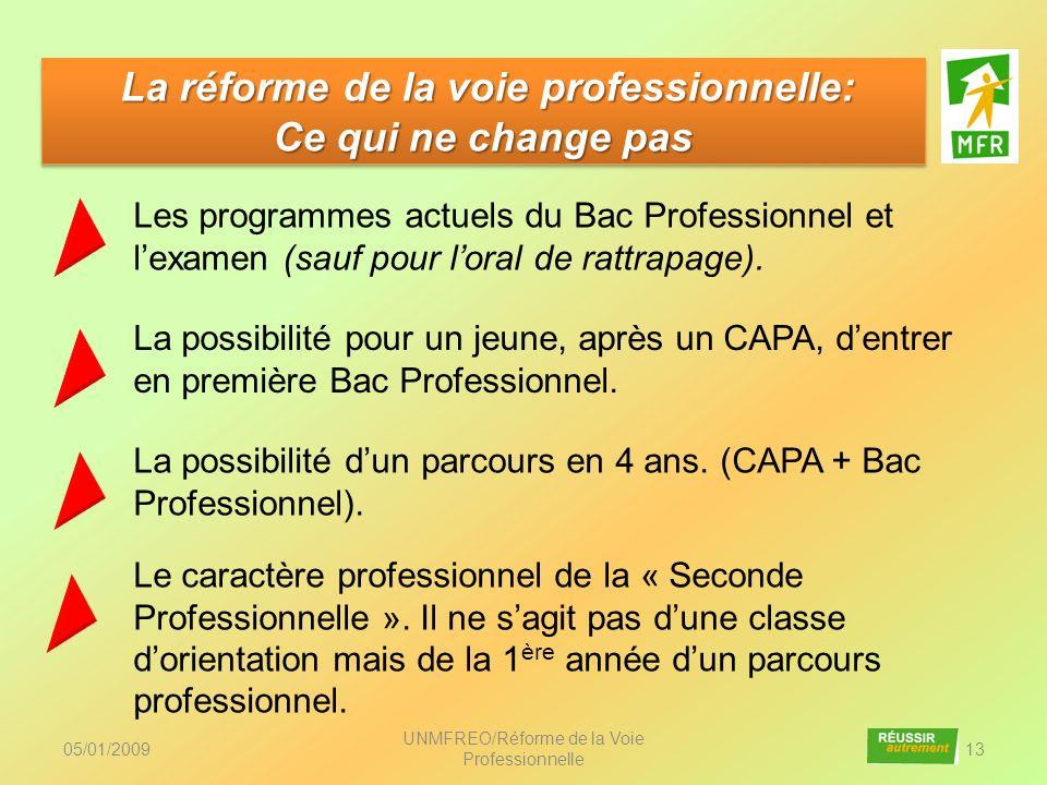 La réforme de la voie professionnelle: Ce qui ne change pas