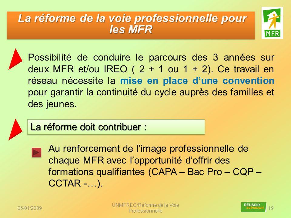 La réforme de la voie professionnelle pour les MFR