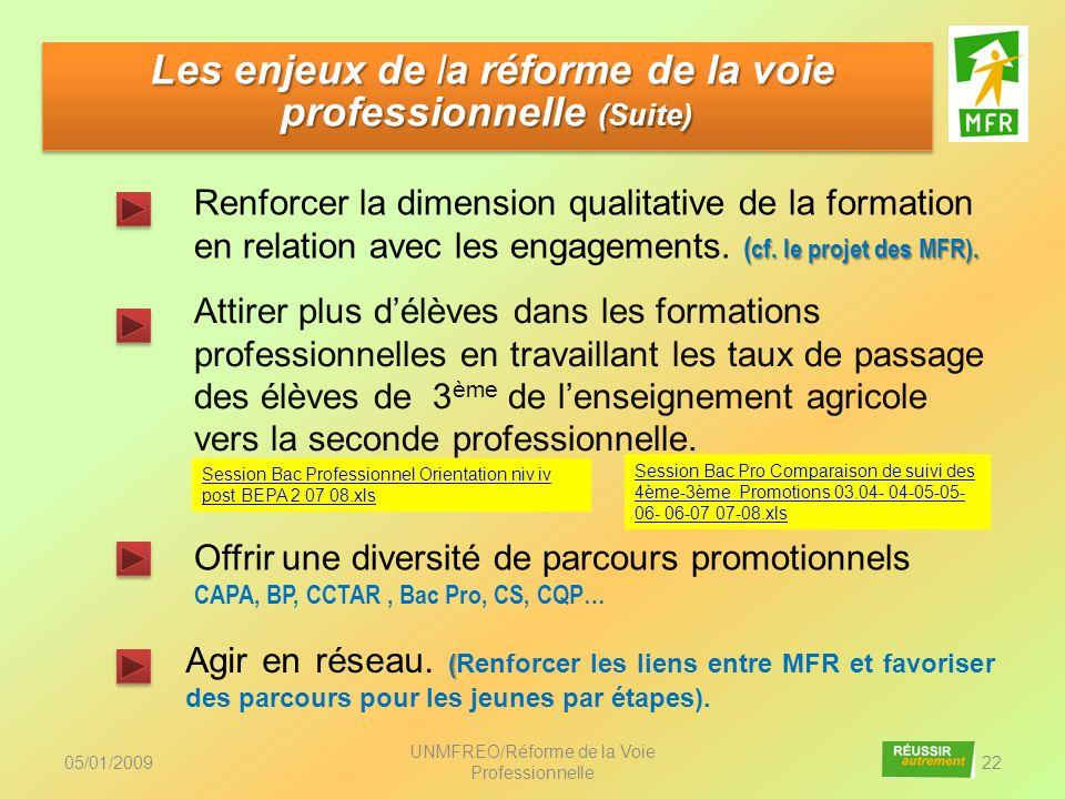 Les enjeux de la réforme de la voie professionnelle (Suite)