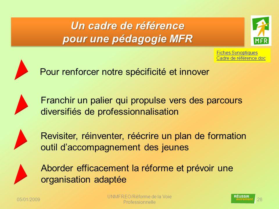 UNMFREO/Réforme de la Voie Professionnelle