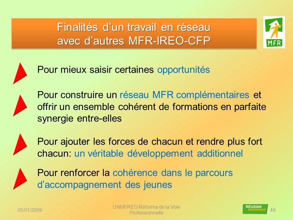 Finalités d'un travail en réseau avec d'autres MFR-IREO-CFP
