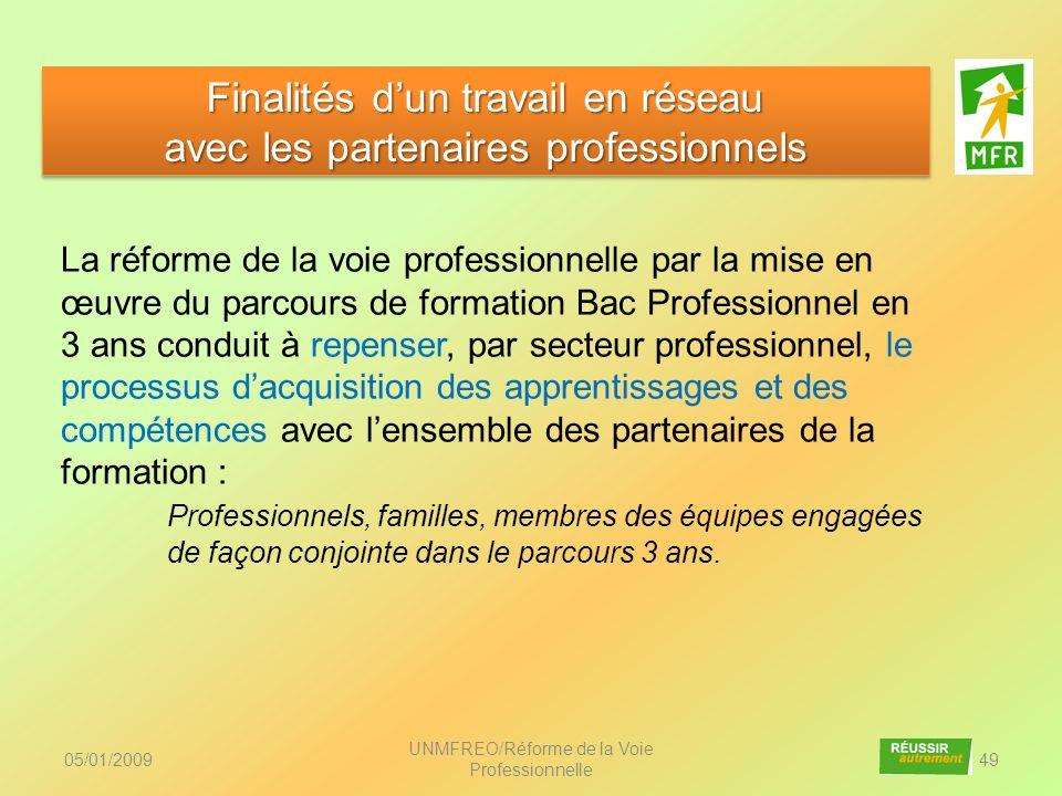 Finalités d'un travail en réseau avec les partenaires professionnels