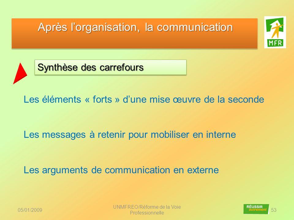 Après l'organisation, la communication