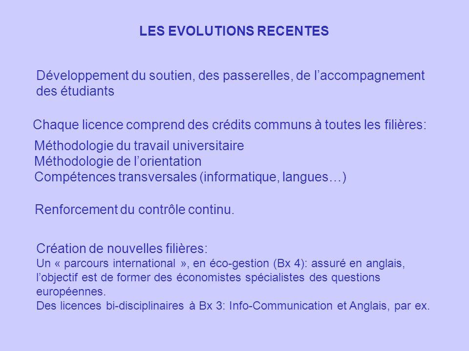LES EVOLUTIONS RECENTES