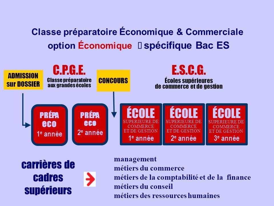 Classe préparatoire Économique & Commerciale