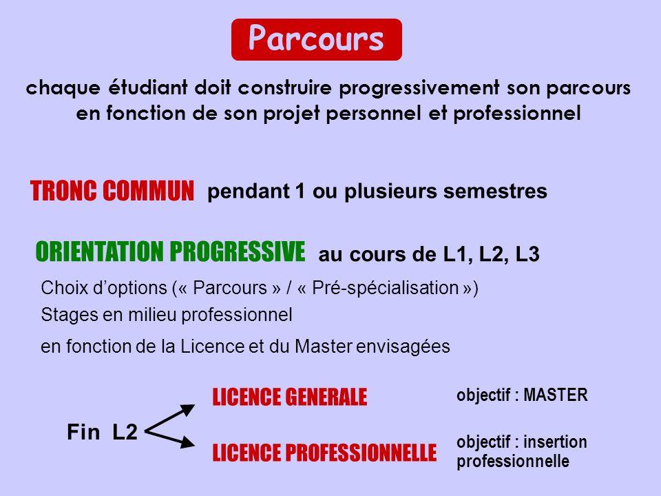 Parcours TRONC COMMUN ORIENTATION PROGRESSIVE au cours de L1, L2, L3