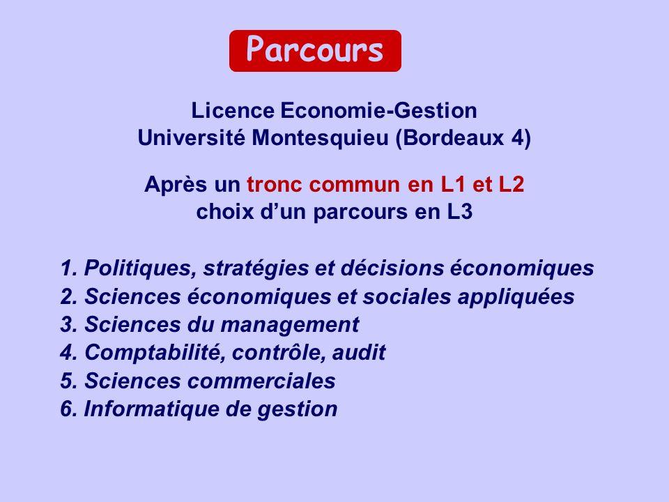 Parcours Licence Economie-Gestion Université Montesquieu (Bordeaux 4)