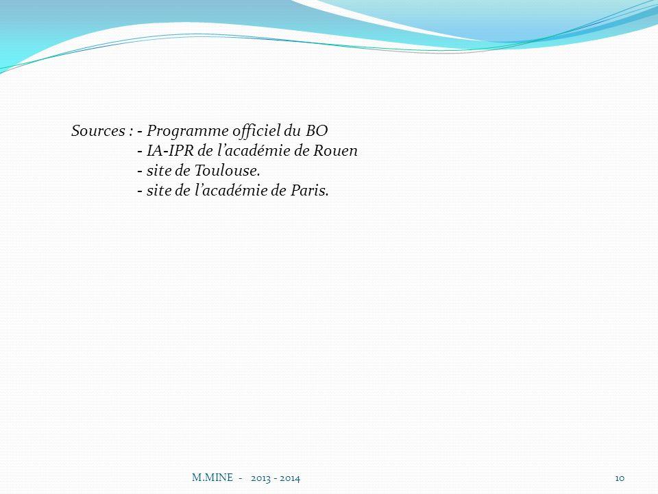 Sources : - Programme officiel du BO - IA-IPR de l'académie de Rouen