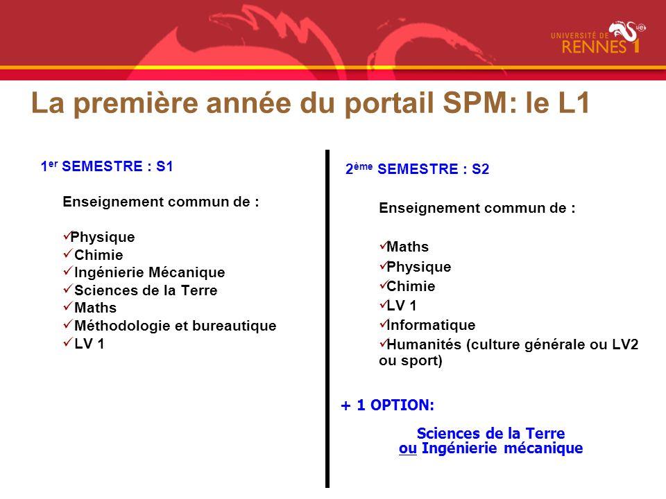 La première année du portail SPM: le L1