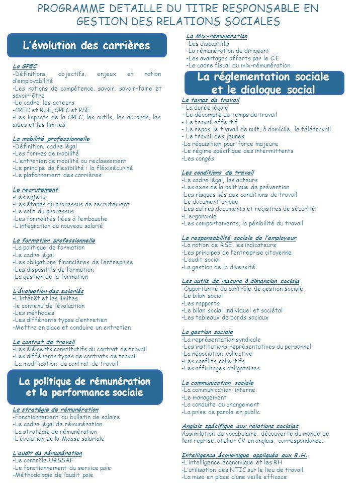 titre d u00e9livr u00e9 en partenariat avec softec