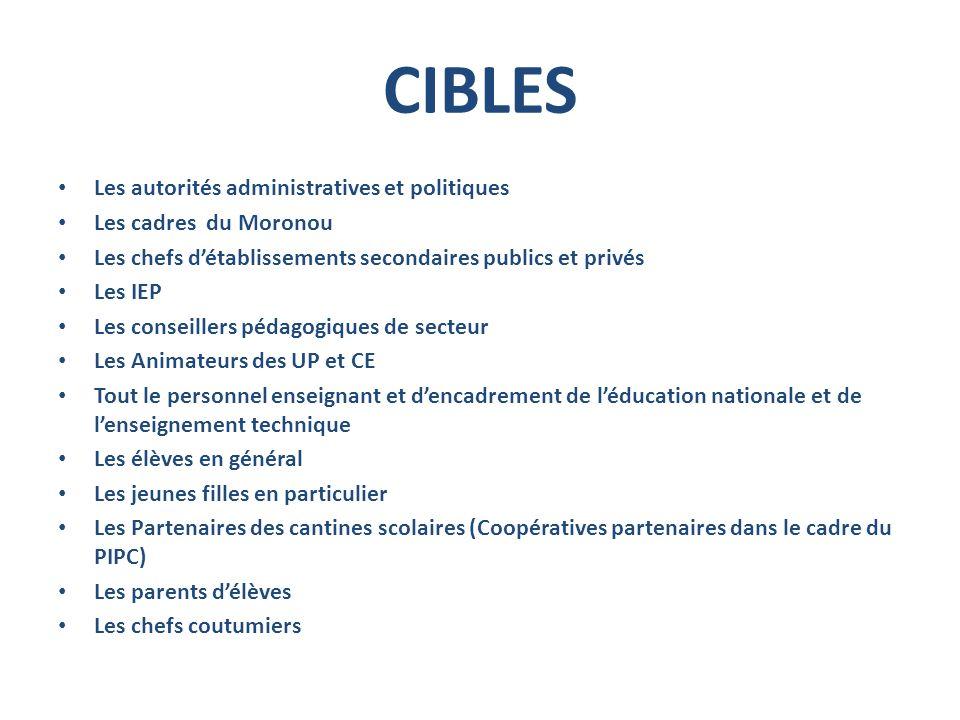CIBLES Les autorités administratives et politiques