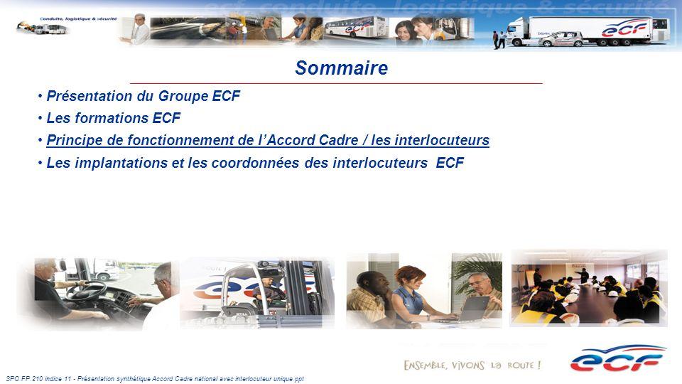 Sommaire Présentation du Groupe ECF Les formations ECF