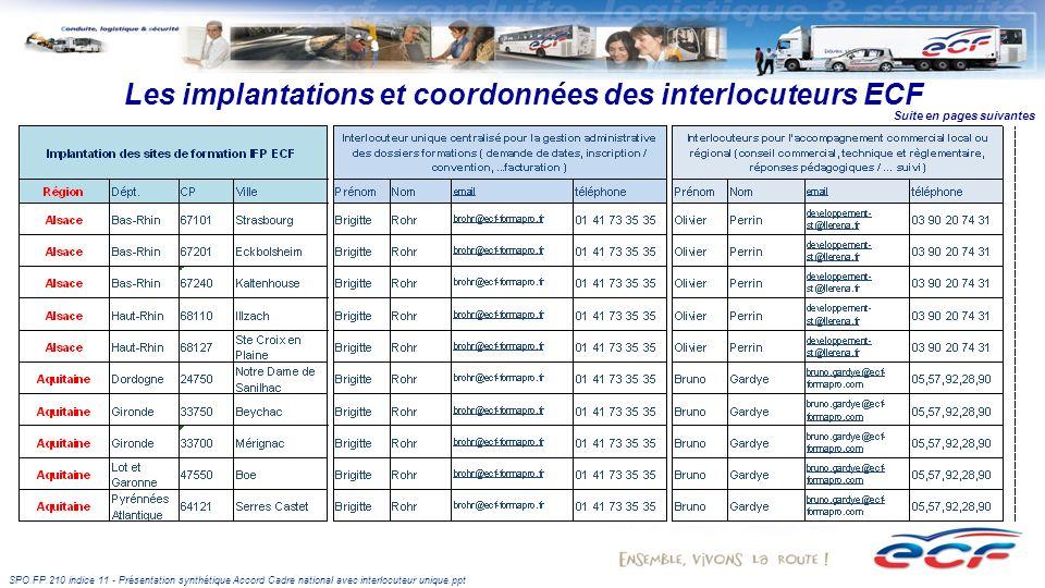 Les implantations et coordonnées des interlocuteurs ECF