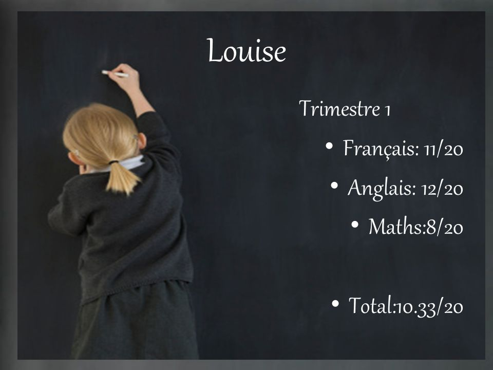 Louise Trimestre 1 Français: 11/20 Anglais: 12/20 Maths:8/20