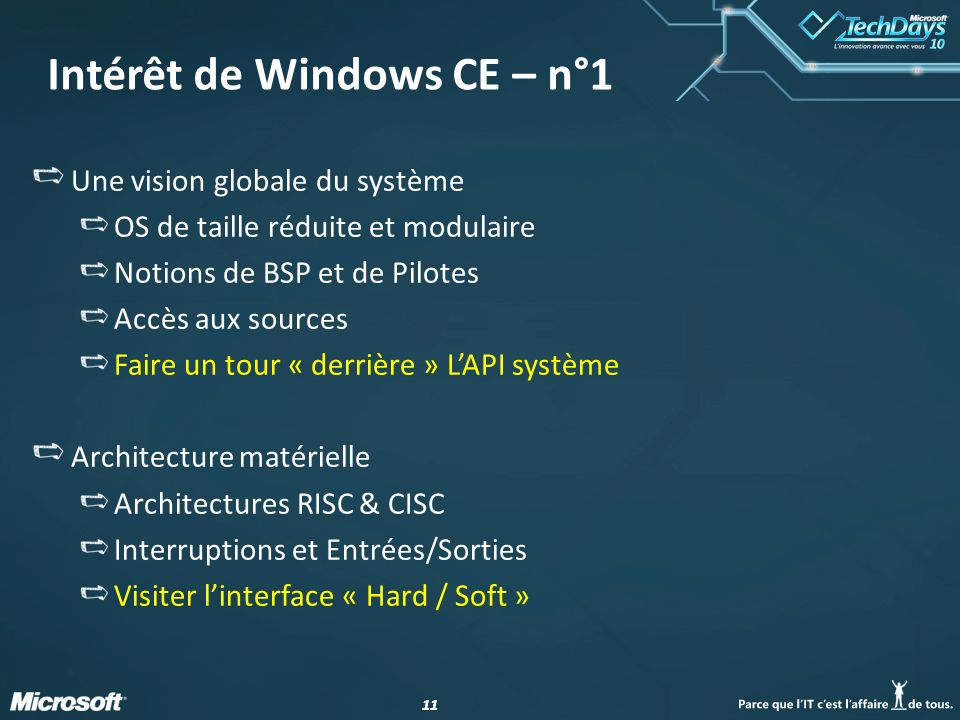 Intérêt de Windows CE – n°1
