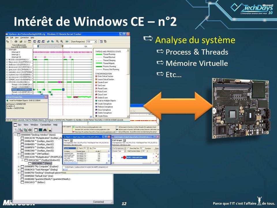 Intérêt de Windows CE – n°2