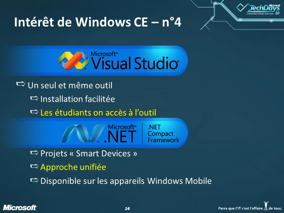 Intérêt de Windows CE – n°4