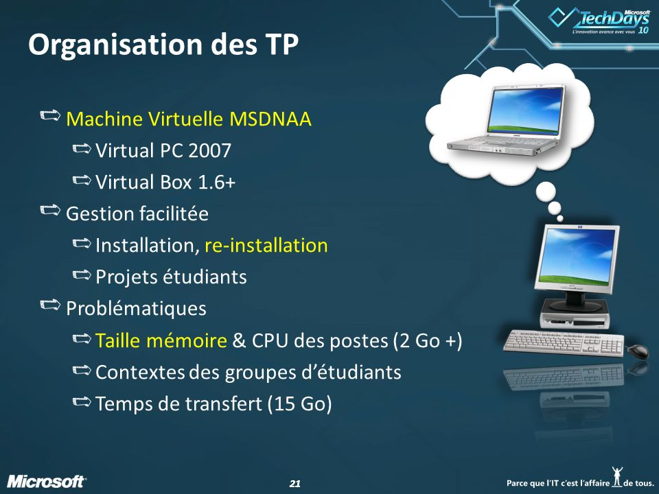 Organisation des TP Machine Virtuelle MSDNAA Virtual PC 2007