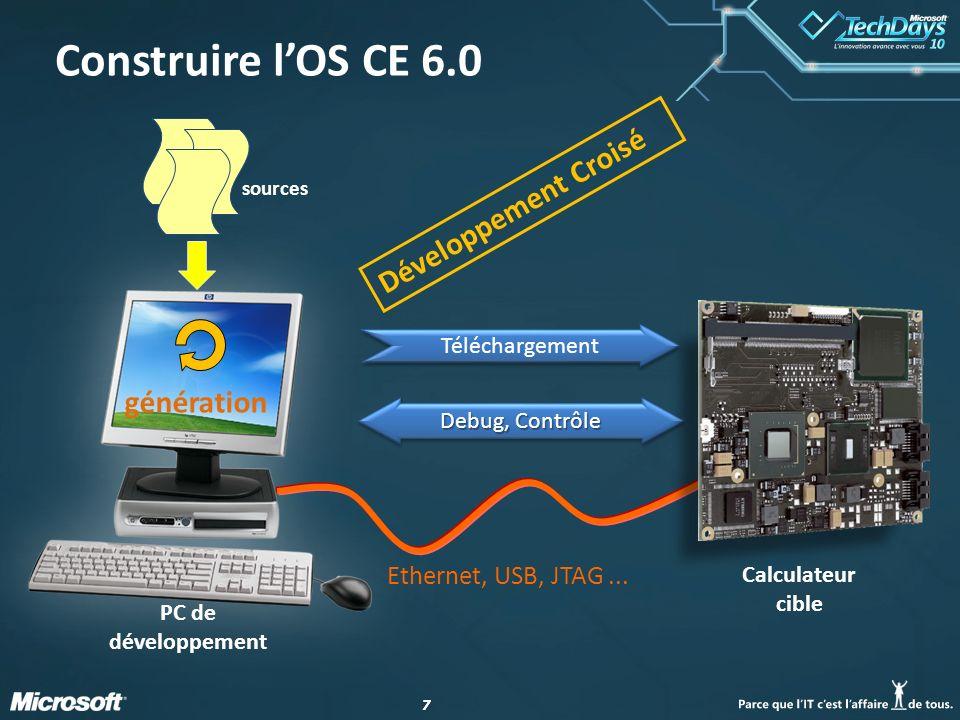Construire l'OS CE 6.0 Développement Croisé génération