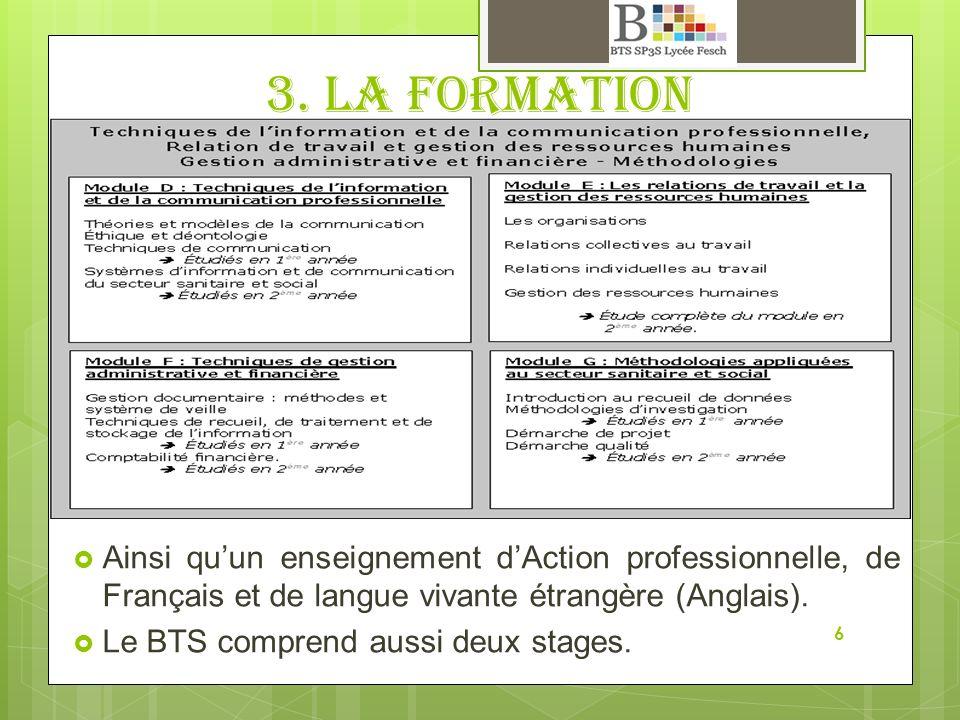 3. La formation Ainsi qu'un enseignement d'Action professionnelle, de Français et de langue vivante étrangère (Anglais).