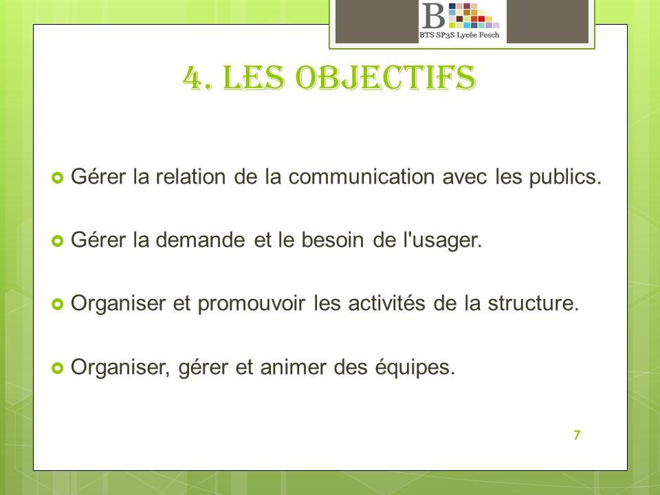 4. Les objectifs Gérer la relation de la communication avec les publics. Gérer la demande et le besoin de l usager.