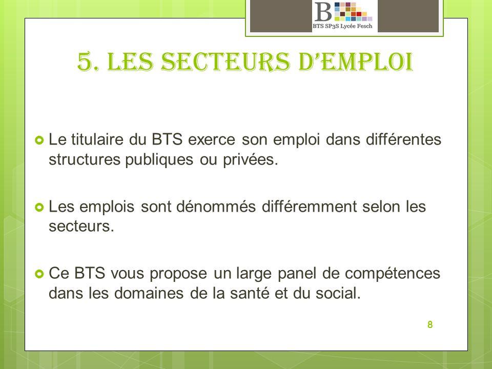 5. Les secteurs d'emploi Le titulaire du BTS exerce son emploi dans différentes structures publiques ou privées.