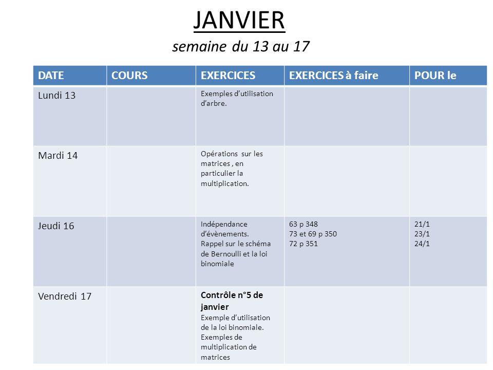 JANVIER semaine du 13 au 17 DATE COURS EXERCICES EXERCICES à faire