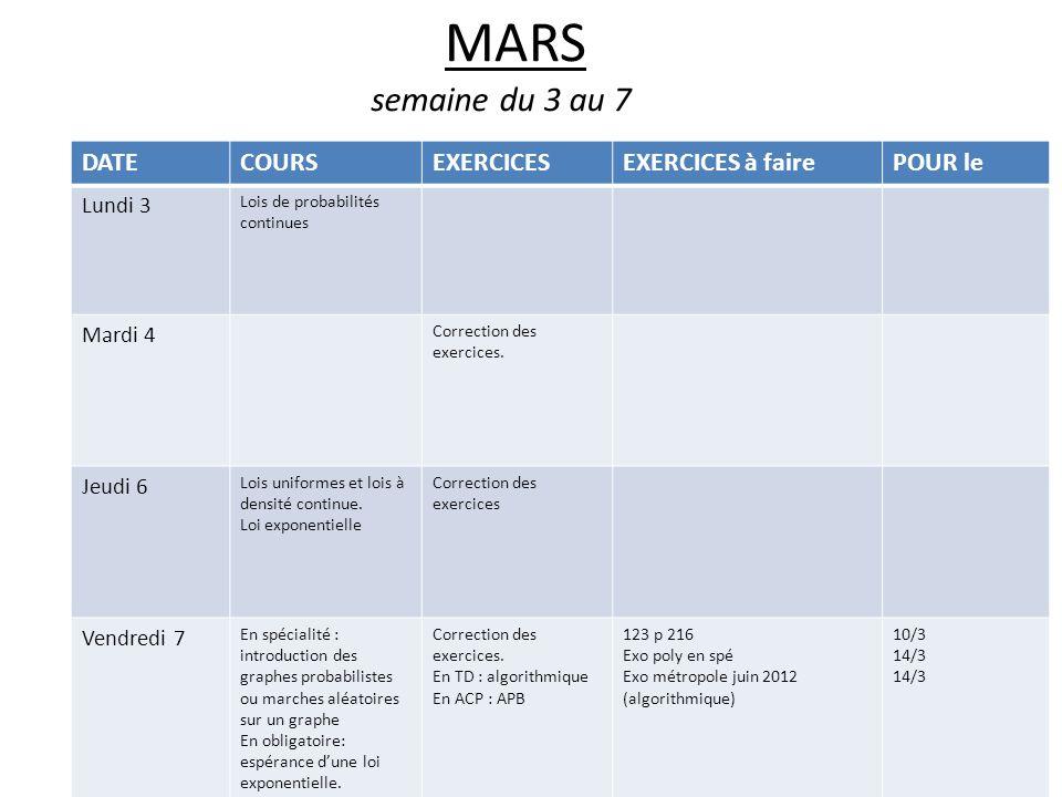MARS semaine du 3 au 7 DATE COURS EXERCICES EXERCICES à faire POUR le