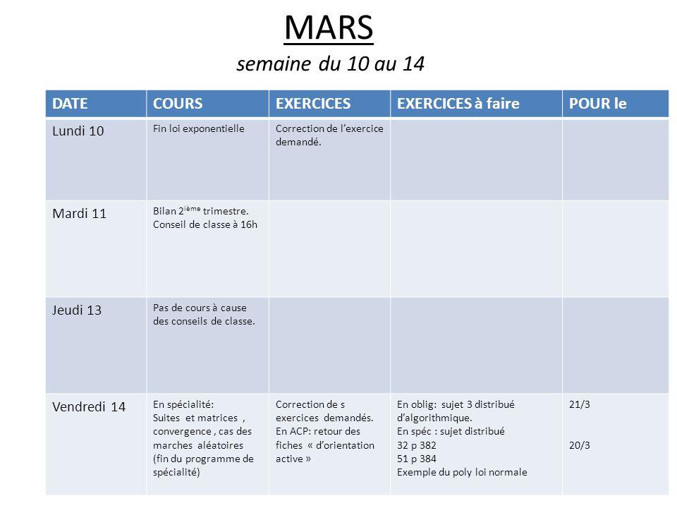 MARS semaine du 10 au 14 DATE COURS EXERCICES EXERCICES à faire