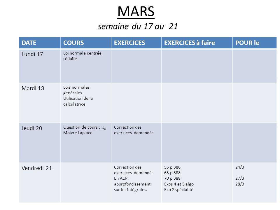 MARS semaine du 17 au 21 DATE COURS EXERCICES EXERCICES à faire