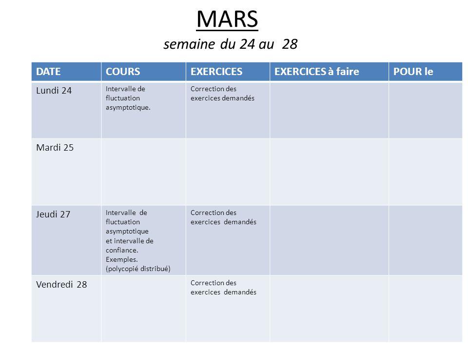 MARS semaine du 24 au 28 DATE COURS EXERCICES EXERCICES à faire