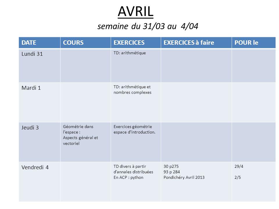 AVRIL semaine du 31/03 au 4/04 DATE COURS EXERCICES EXERCICES à faire