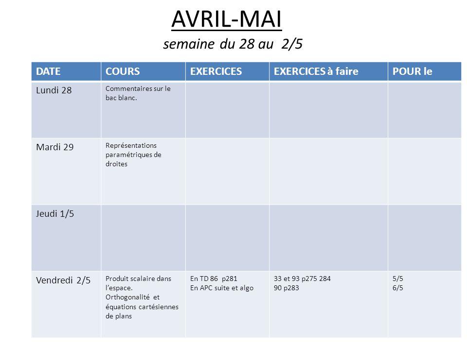 AVRIL-MAI semaine du 28 au 2/5 DATE COURS EXERCICES EXERCICES à faire
