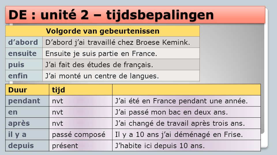 DE : unité 2 – tijdsbepalingen